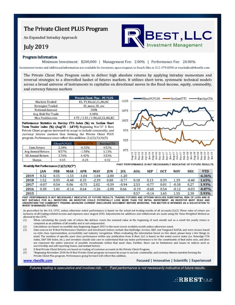 7 - Jul'19 R Best Private Client PLUS Tear Sheet