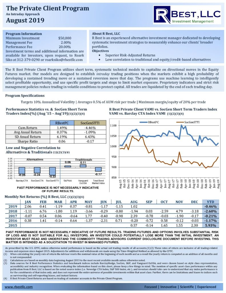 8 - Augl'19 R Best Private Client Tear Sheet