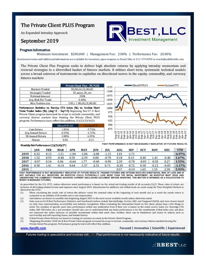9 - Sep'19 R Best Private Client PLUS Tear Sheet